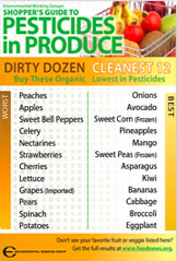 Guide to Pesticides in Produce